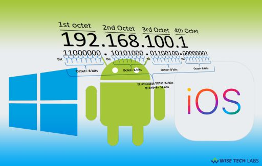 how_to_change_your_ip_address_on_windows_android_ios_wise_tech_labs