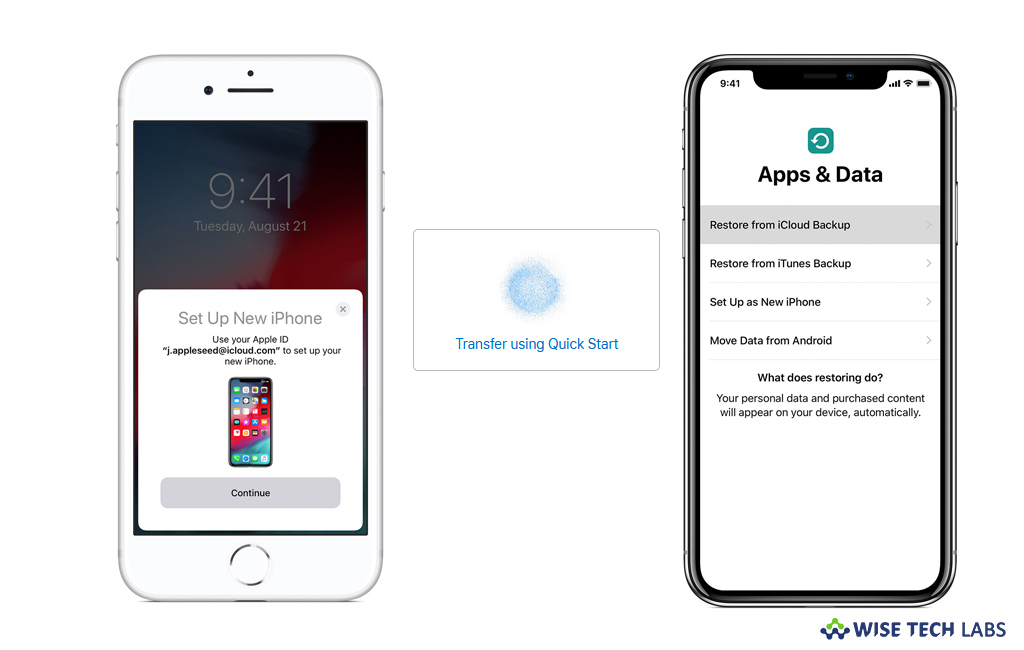 How to transfer content from your old iOS device to new iPhone, iPad