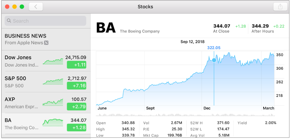 select-symbol-stocks-mac-wise-tech-labs