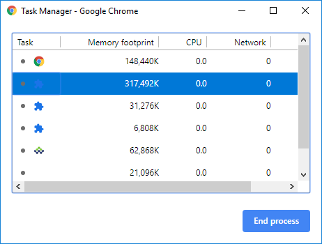 end-process-chrome-task-manager-wise-tech-labs